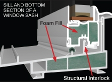 A diagram of a sill and bottom section of a window sash.
